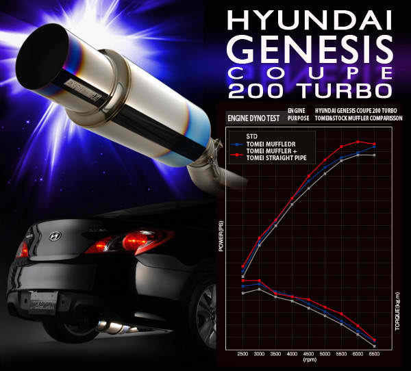 Tomei EXPREME Ti TITANIUM MUFFLER for HYUNDAI GENESIS COUPE 200 TURBO